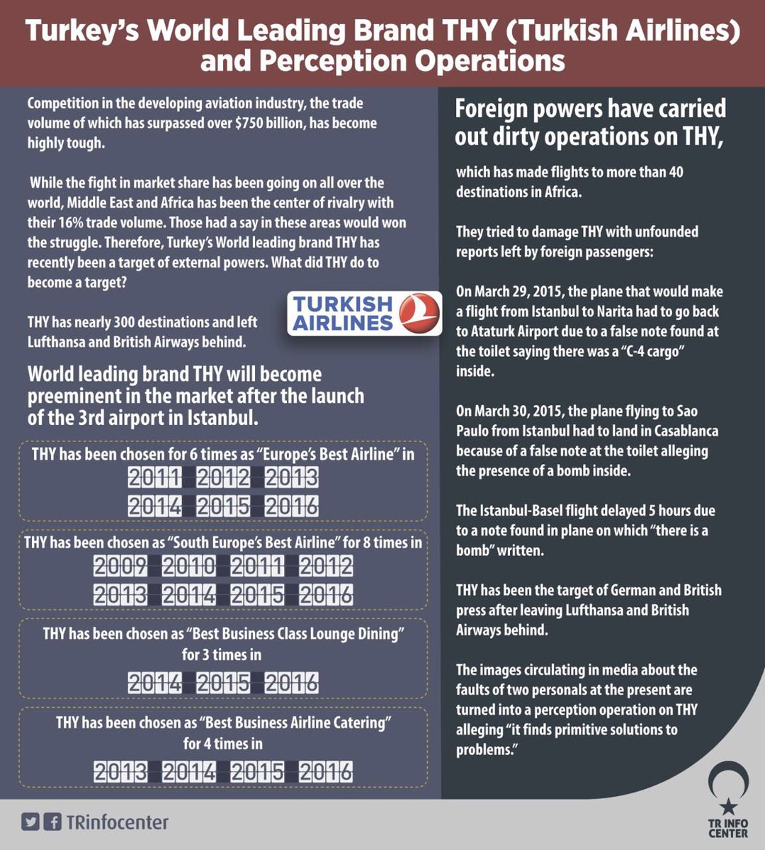 Turkey's World leading brand THY (Turkish Airlines) and perception operations