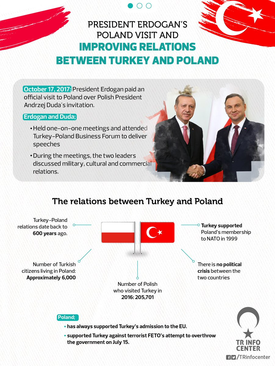 President Erdogan's Poland visit and improving relations between Turkey and Poland