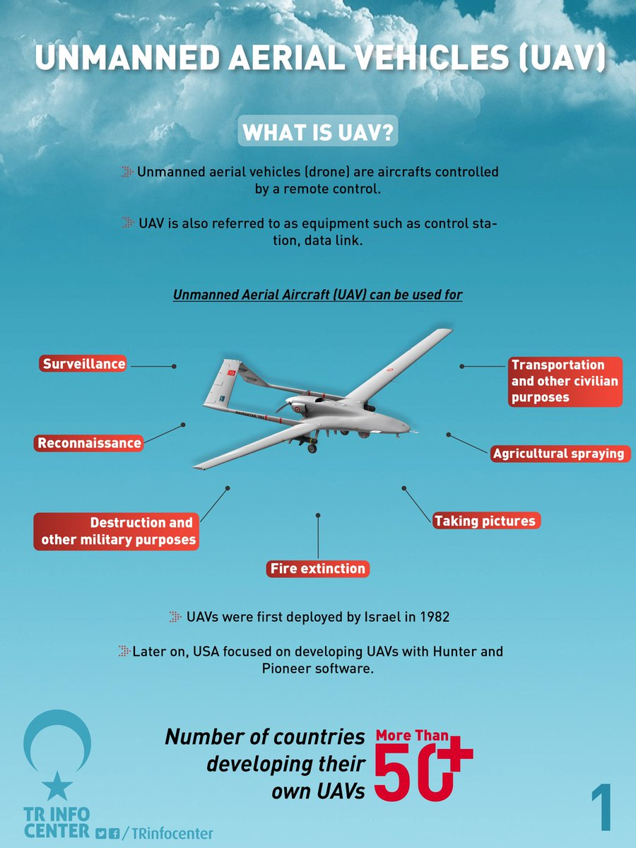 "Turkey is among the 8 countries producing its own ""Unmanned Combat Aerial Vehicle"""