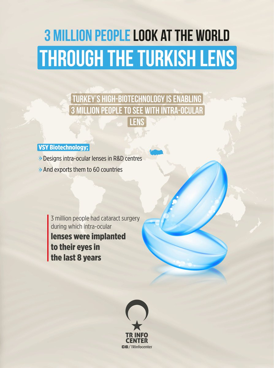 3 million people look at the world through the Turkish Lens
